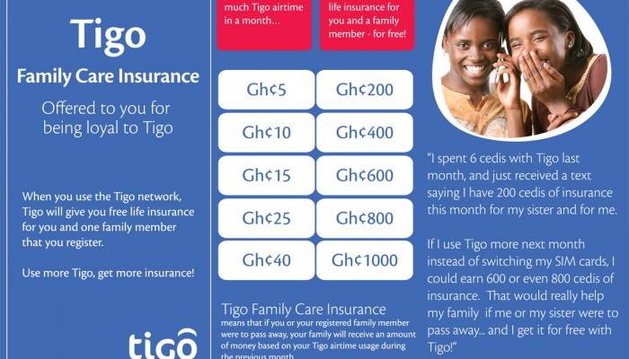 Microinsurance: Weathering Life's Storms